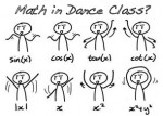 Working the Numbers: Math Problem-Solving in Dance