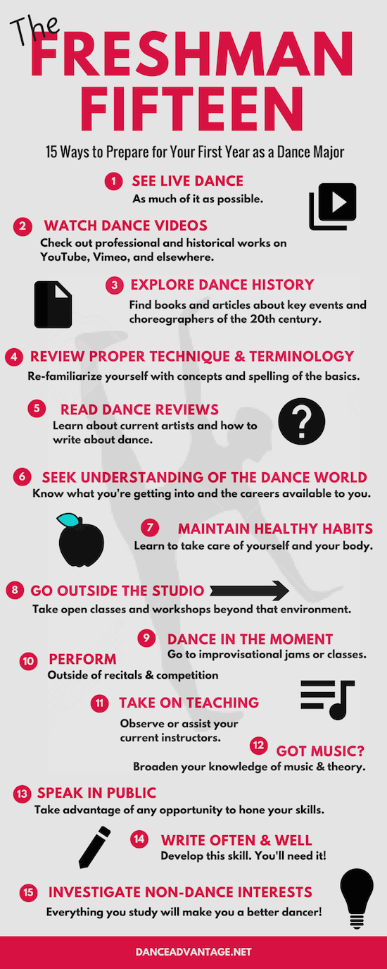 15 Ways To Prepare For Your First Year As A College Dance Major